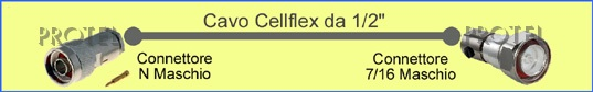 "Cellflex 1/2"" Nm-7/16m Cavi intestati per sistemi di antenna FM"